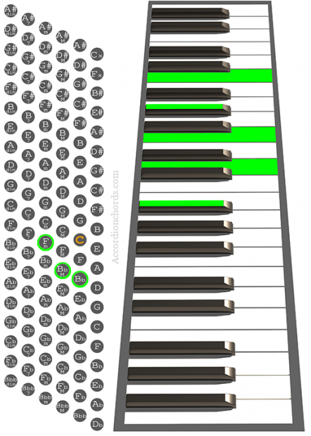 A#9 Accordion chord chart