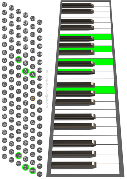 A9 Accordion chord chart