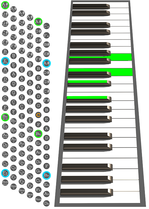 A#dim Accordion chord chart
