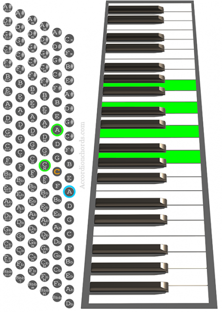 Am7 Accordion chord chart