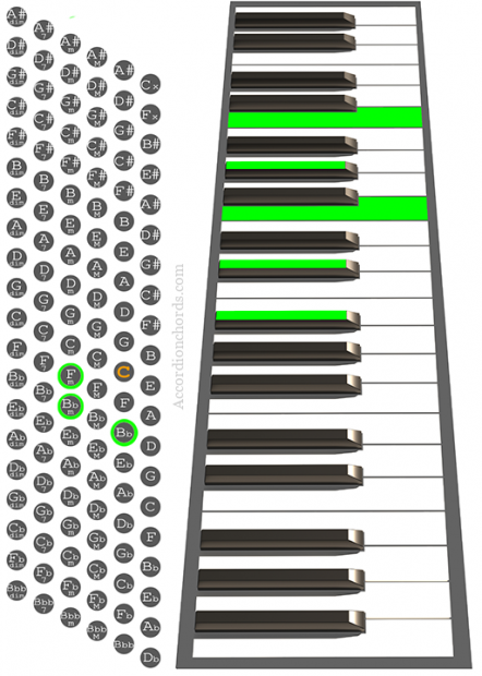 A#m9 Accordion chord chart