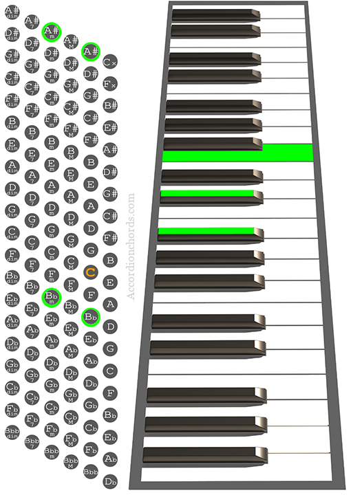 Bb minor Accordion chord chart