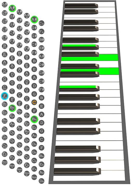 A#7 Accordion chord chart
