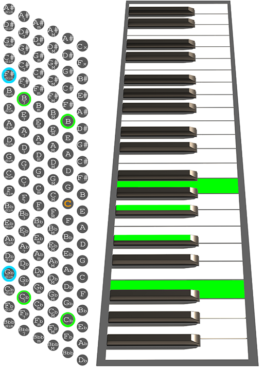 B7 Accordion chord chart