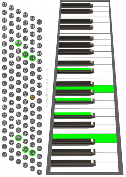B9 Accordion chord chart