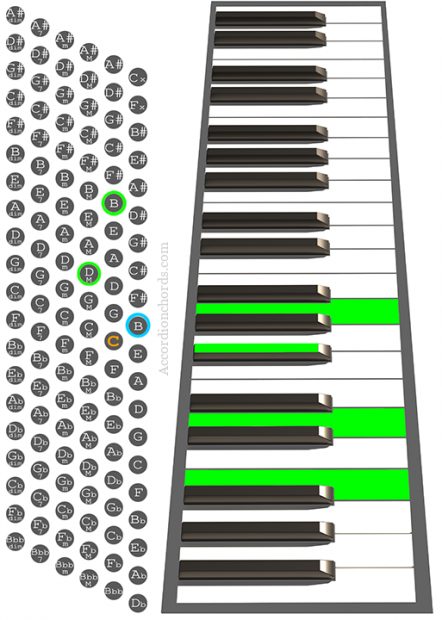 Bm7 Accordion chord chart