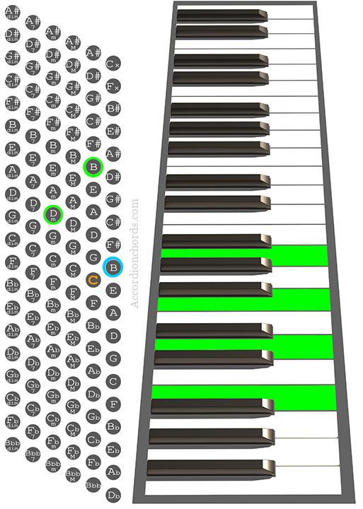 Bm7b5 Accordion chord chart