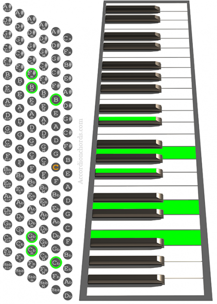 Bm9 Accordion chord chart