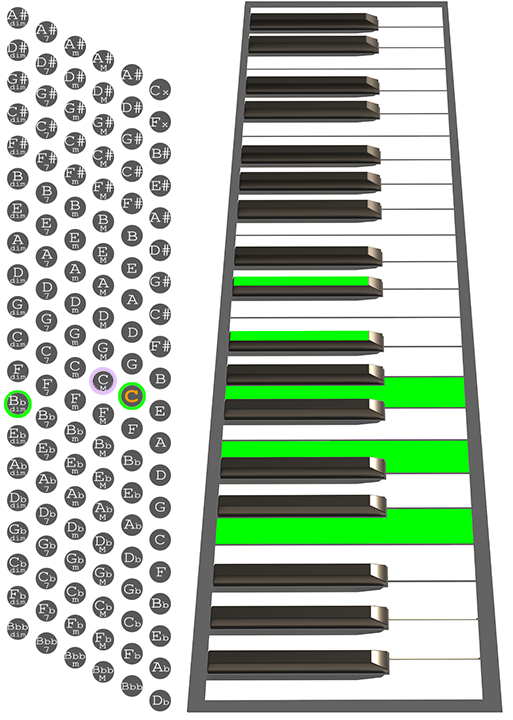 C7b9 Accordion chord chart
