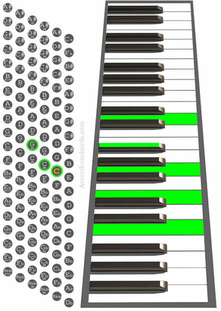 C9 Accordion chord chart