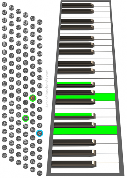 Cm7 Accordion chord chart