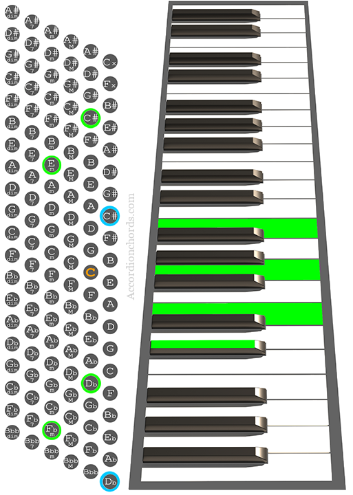 C#m7b5 Accordion chord chart