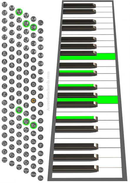 D#9 Accordion chord chart