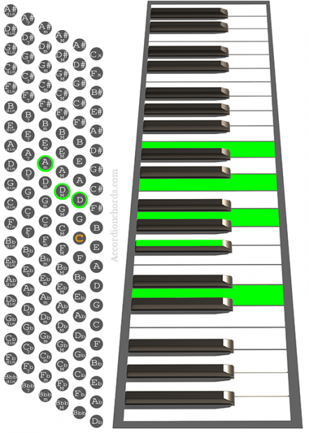 D9 Accordion chord chart