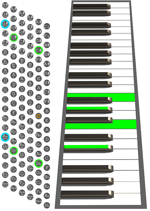 Db7 Accordion chord chart