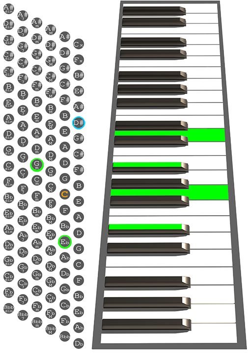 D#maj7 Accordion chord chart