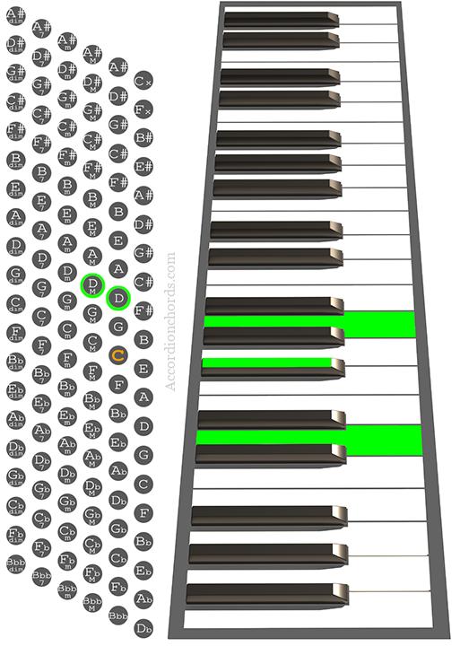 D Major Accordion chord chart