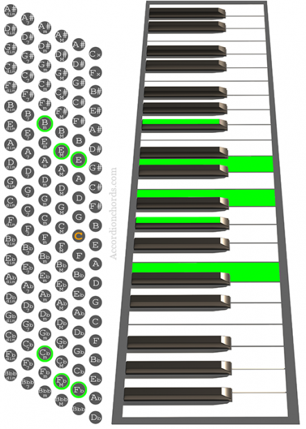 E9 Accordion chord chart