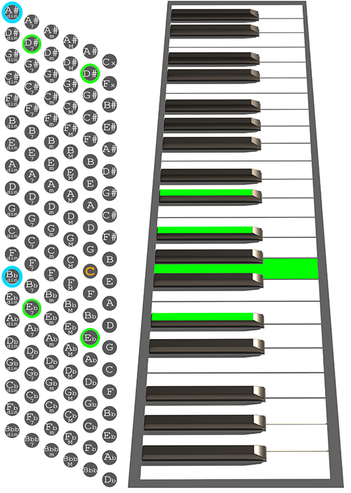 Eb7 Accordion chord chart