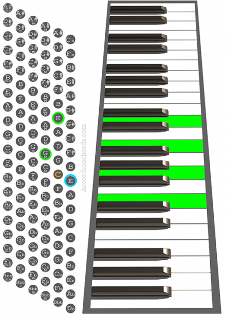 Em7 Accordion chord chart