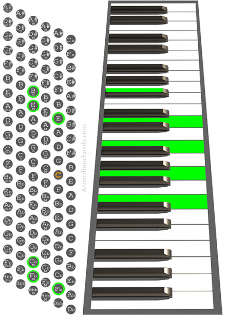 Em9 Accordion chord chart