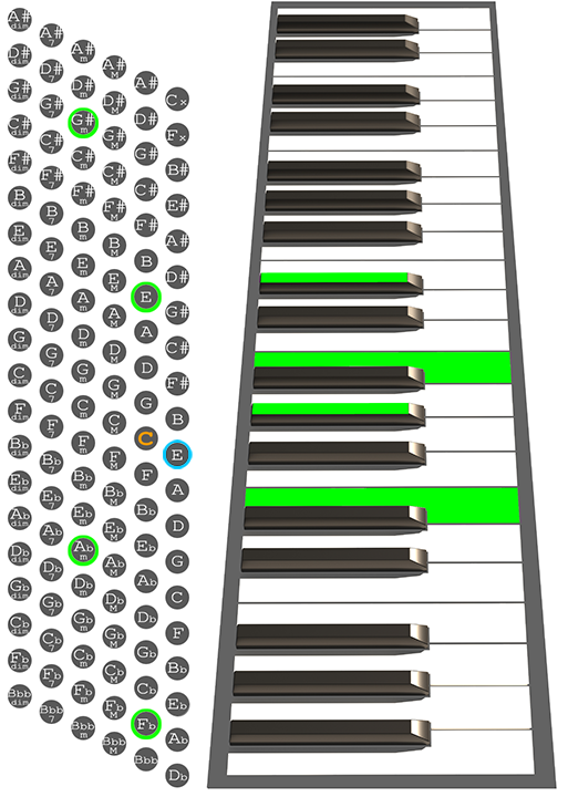 Emaj7 Accordion chord chart