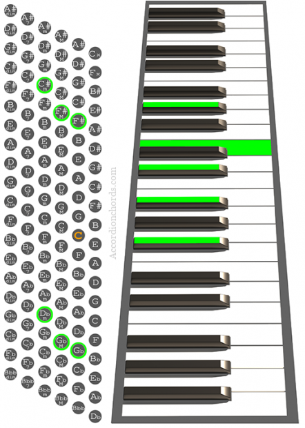 F#9 Accordion chord chart