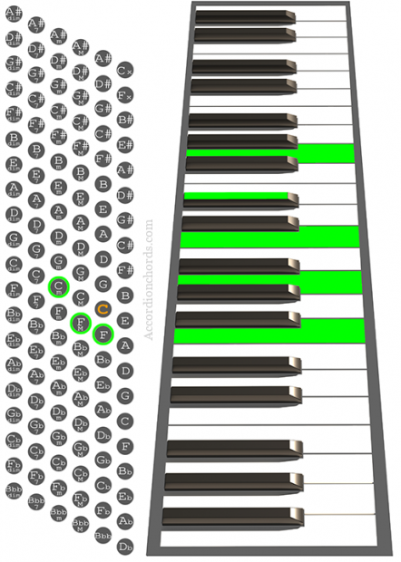 F9 Accordion chord chart