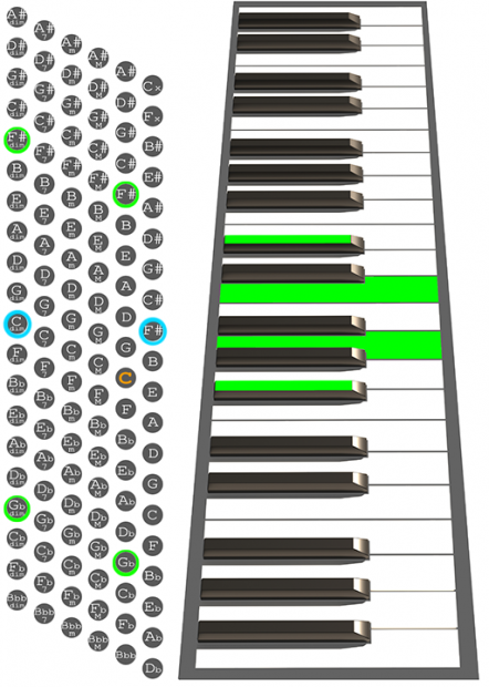 F#dim Accordion chord chart