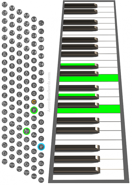 Fm7 Accordion chord chart