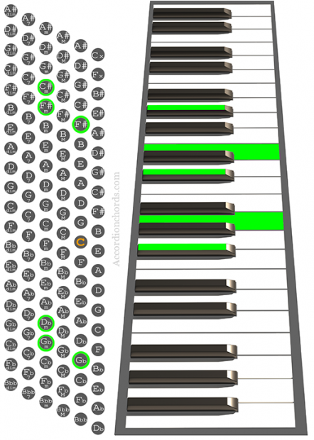 F#m9 Accordion chord chart