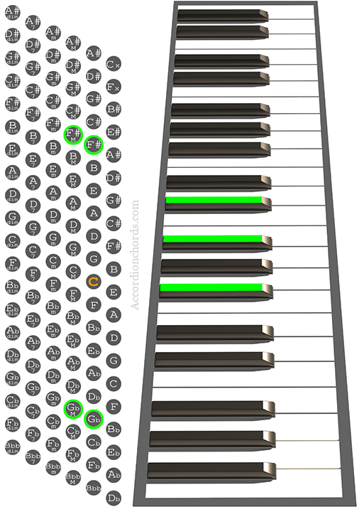 F# major Accordion chord chart