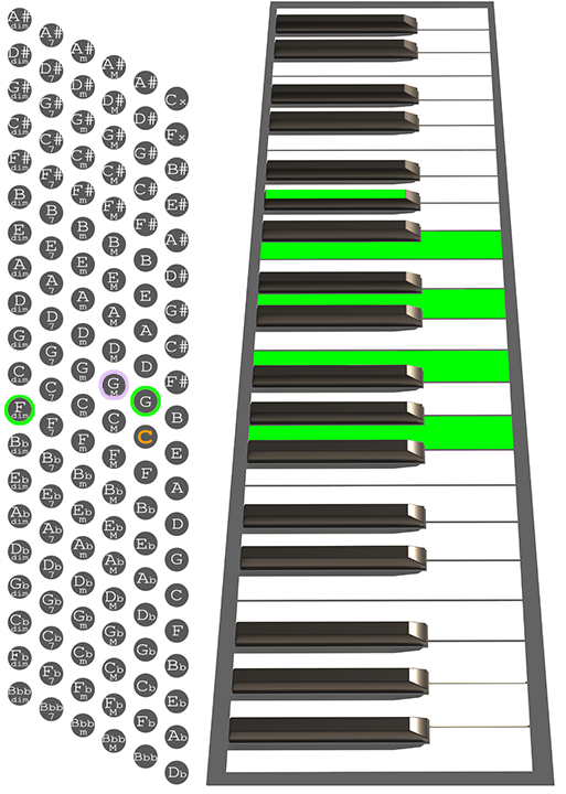G7b9 accordion chord chart