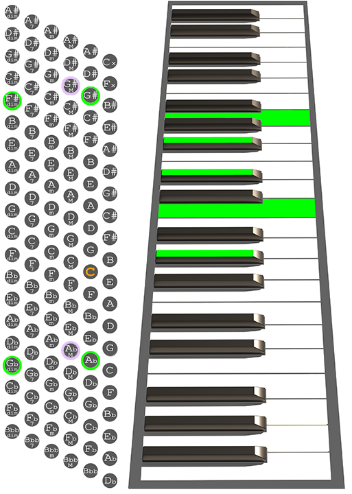 G#7b9 accordion chord chart