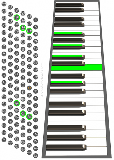 G#9 Accordion chord chart