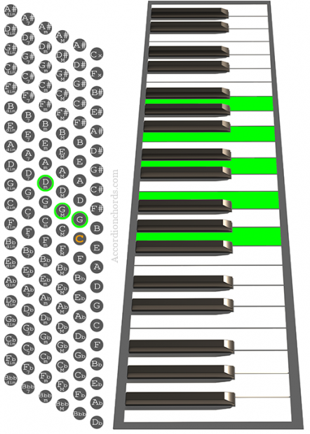 G9 Accordion chord chart