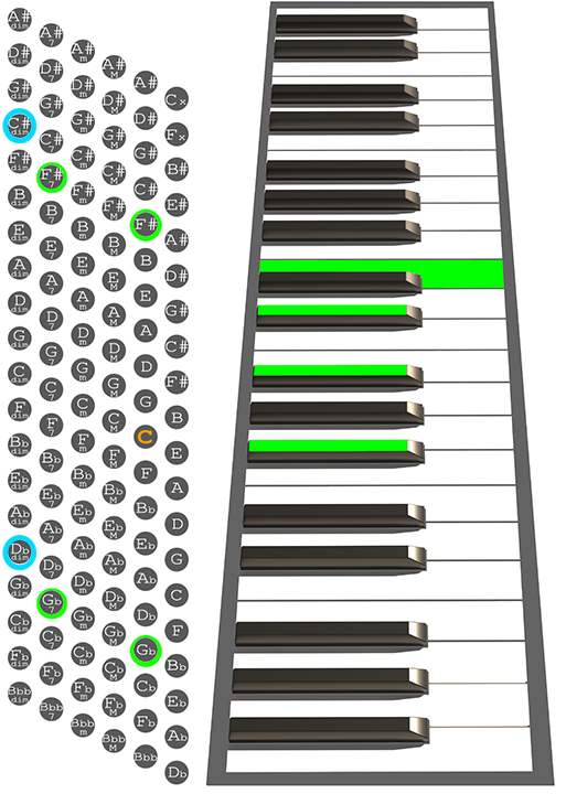 Gb7 Accordion chord chart