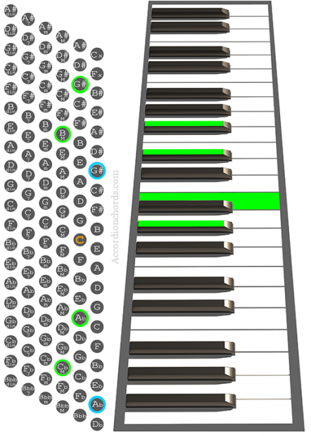 G#m7 Accordion chord chart