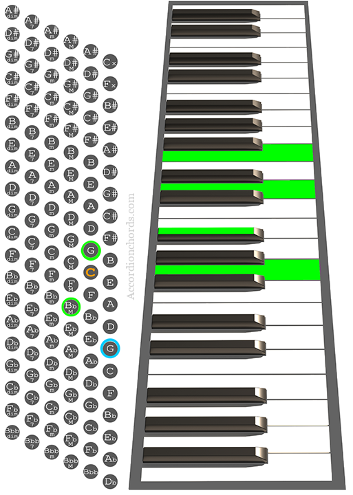 Gm7 Accordion chord chart