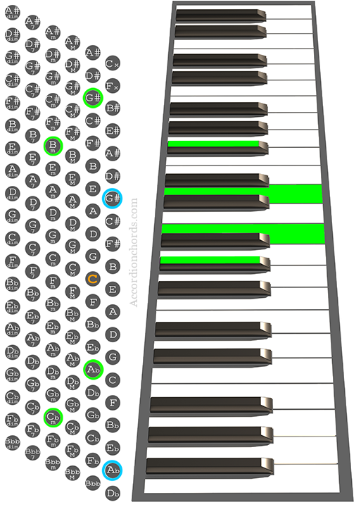 Abm7b5 Accordion chord chart