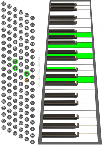 Gm9 Accordion chord chart