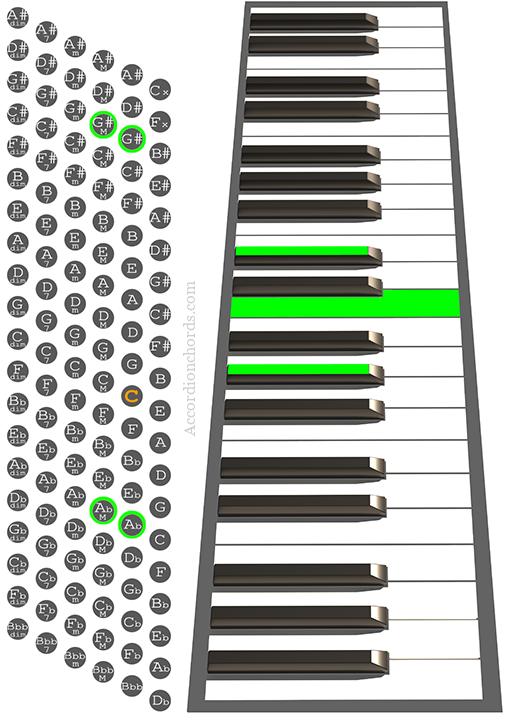 G# Major Accordion chord chart