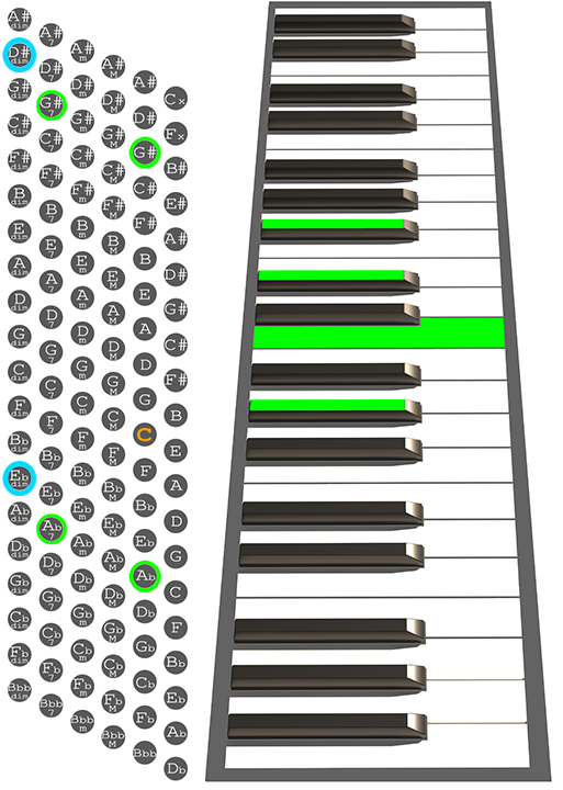 G#7 Accordion chord chart