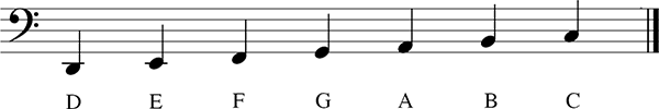 Accordion Bass notation