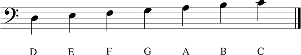 Accordion Chords music notation
