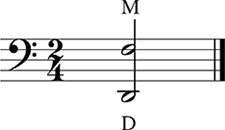 Dm7 accordion notation