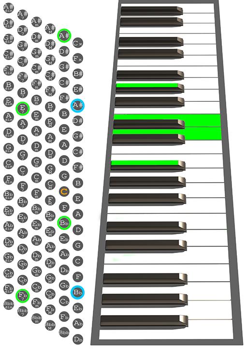 Bb7b5 accordion chord chart